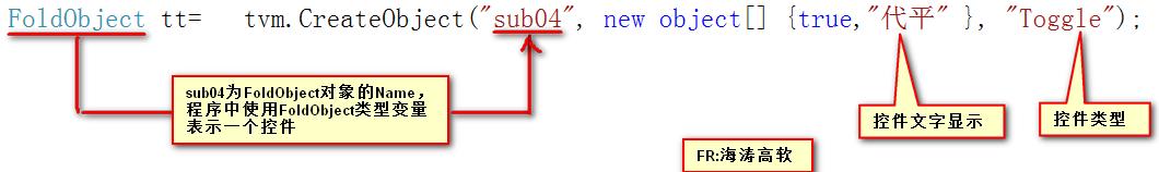 unity树形结构(Script Based Runtime Tree-View Control) - 神评网