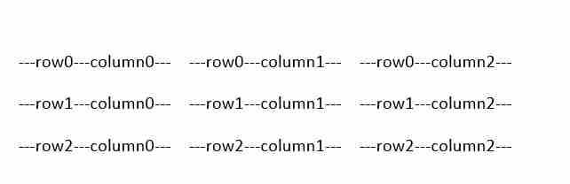 docx4j】docx4j操作docx,实现替换内容、转换pdf、html等操作