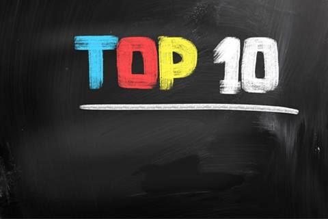 盘点10家最具有发展潜力的互联网+体育公司