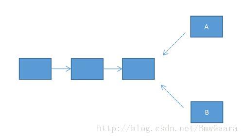 java后台实现支付宝支付接口、支付宝订单查询接口 前端为APP