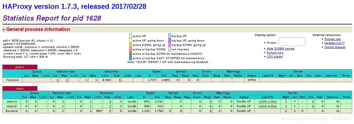 HAproxy实现负载均衡及常见配置(日志路径,访问控制,动静分离,读写分离)