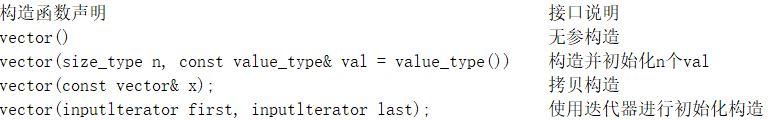 C++容器---vector总结
