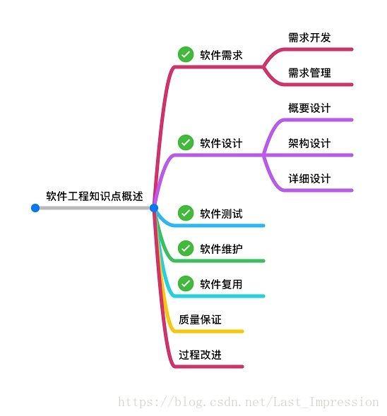 【信息系统项目管理师】第三章 信息系统集成专业基础知识(上)