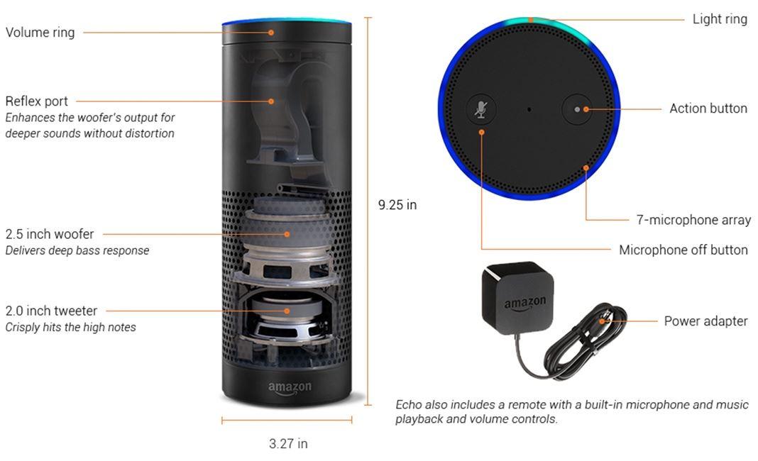 Amazon Echo 分析