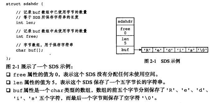 Redis设计与实现 -- 动态字符串对象(SDS)