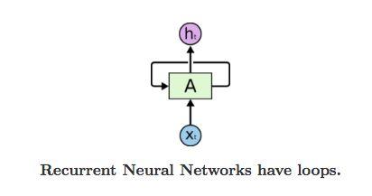 PyTorch中的循环神经网络RNN函数及词嵌入函数介绍