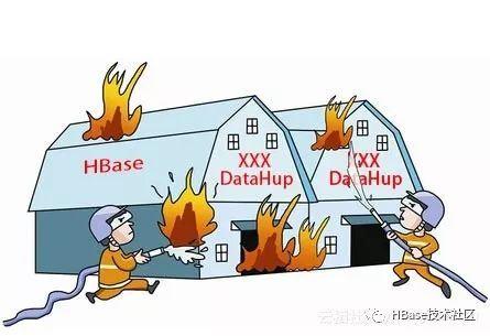 转载:云HBase小组成功抢救某公司自建HBase集群,挽救30+T数据