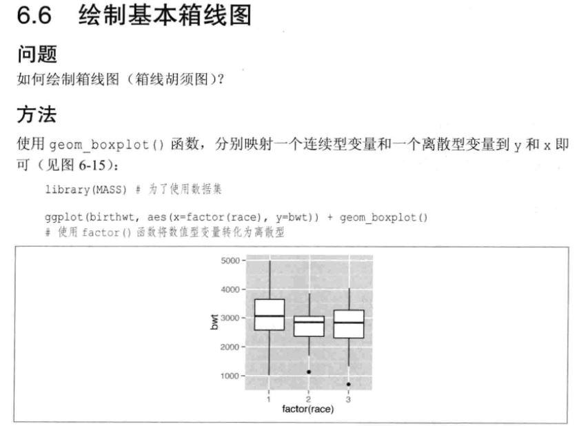 R可视化手册-描述数据分布-箱线图