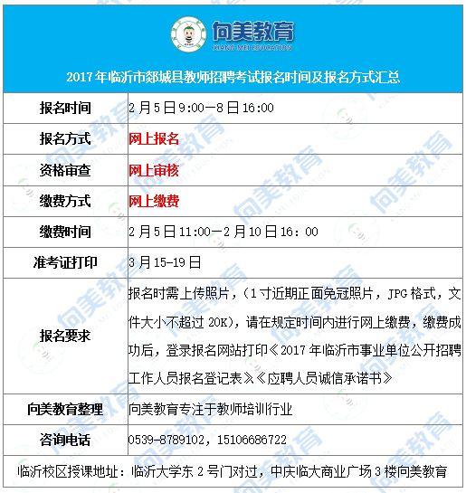 2018年临沂市郯城县教师招聘考试笔试报名时间提醒