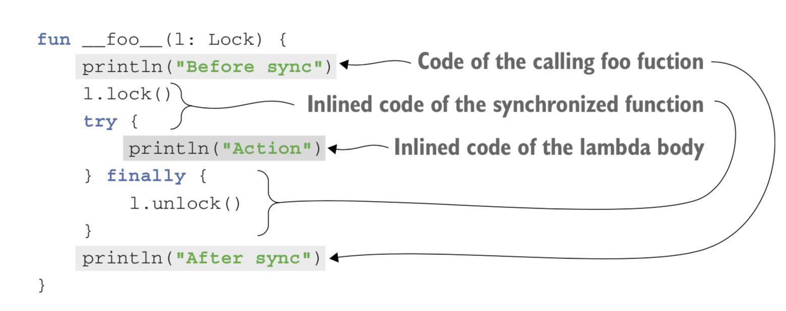 高阶函数与内联函数
